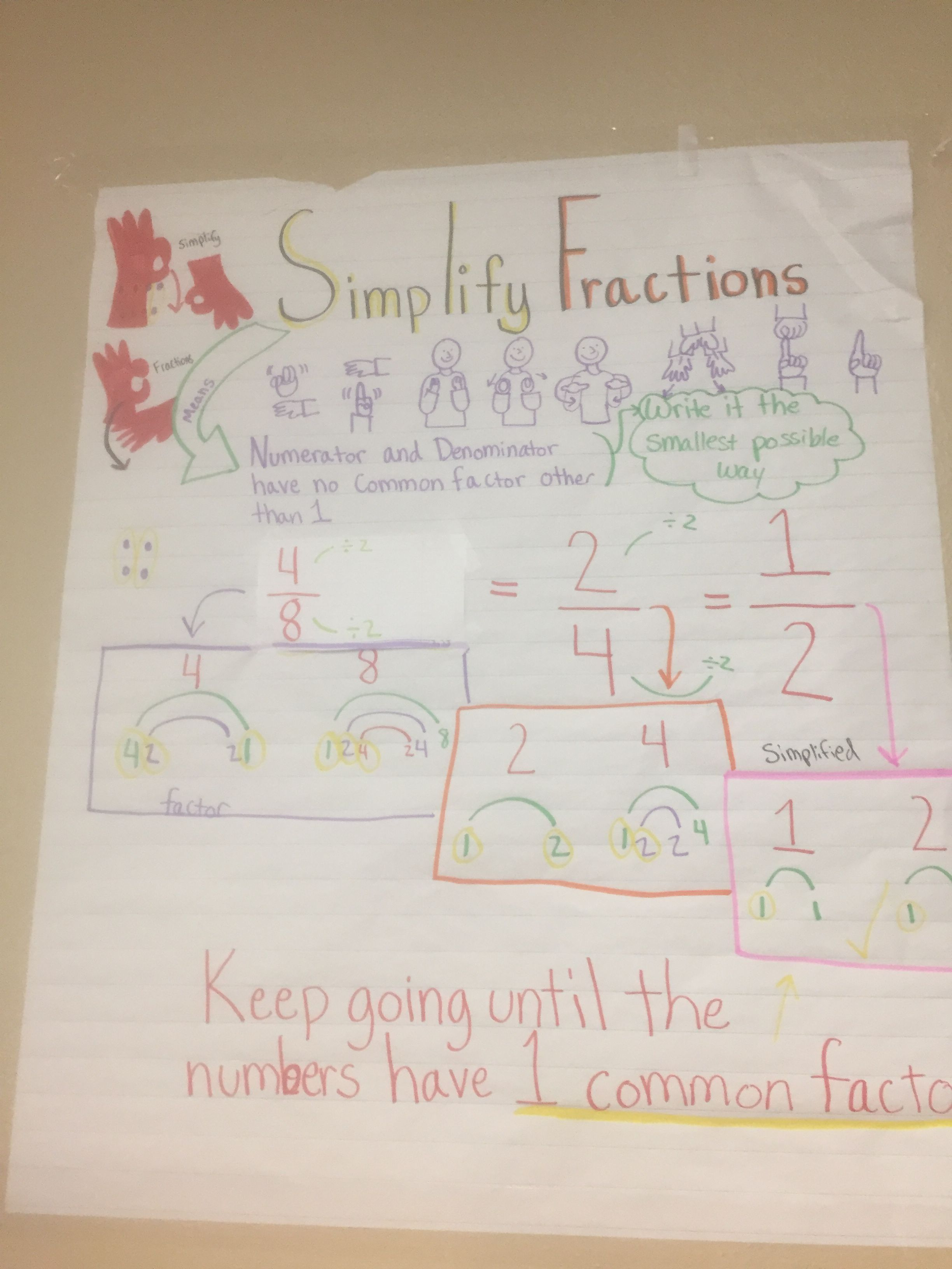 Simplify Fractions Anchor Chart For Deaf Ed 4th Grade