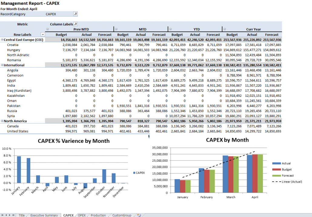 Capital Expenditure Budget Template Excel 10