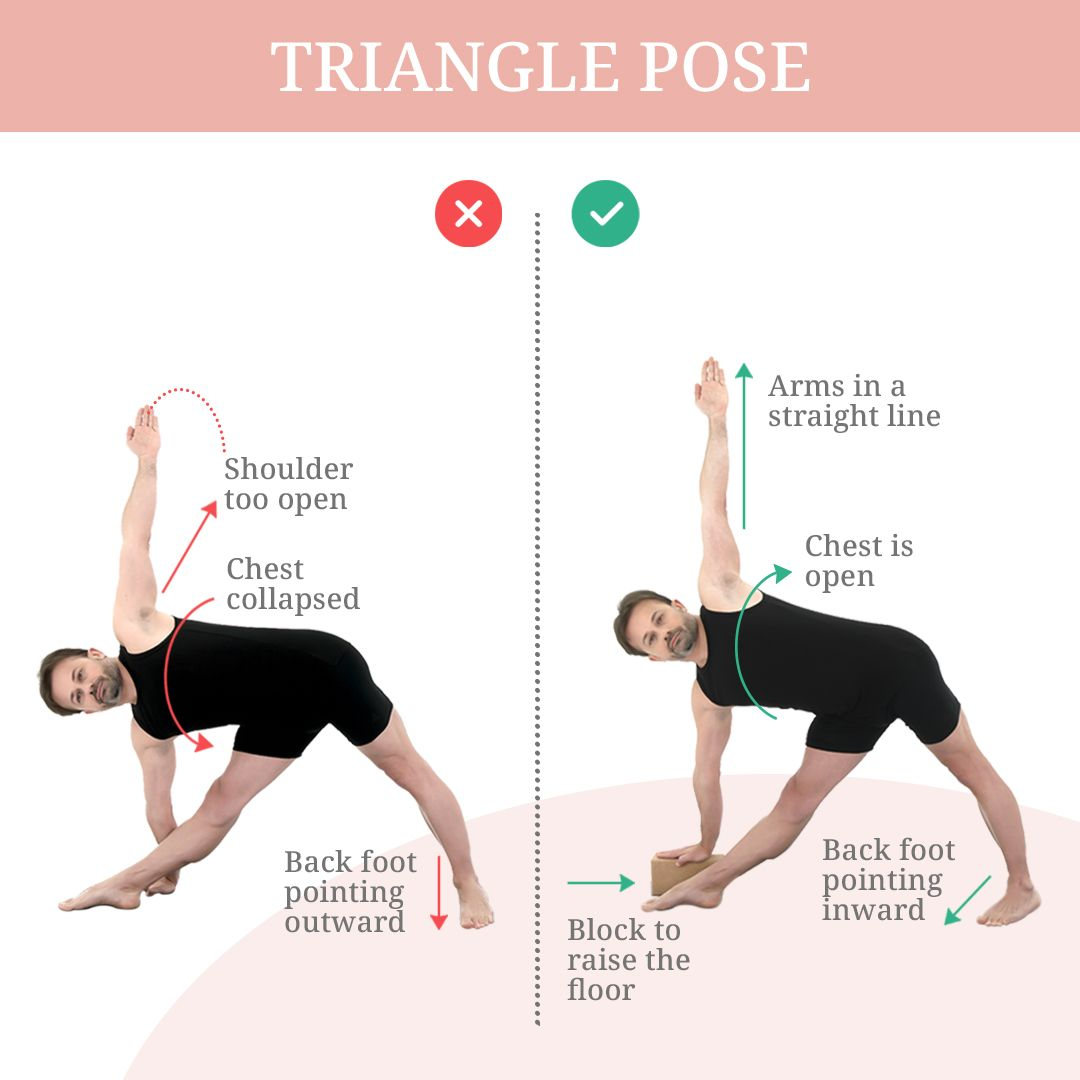 Did you know these common mistakes in TrianglePose Despite being ...