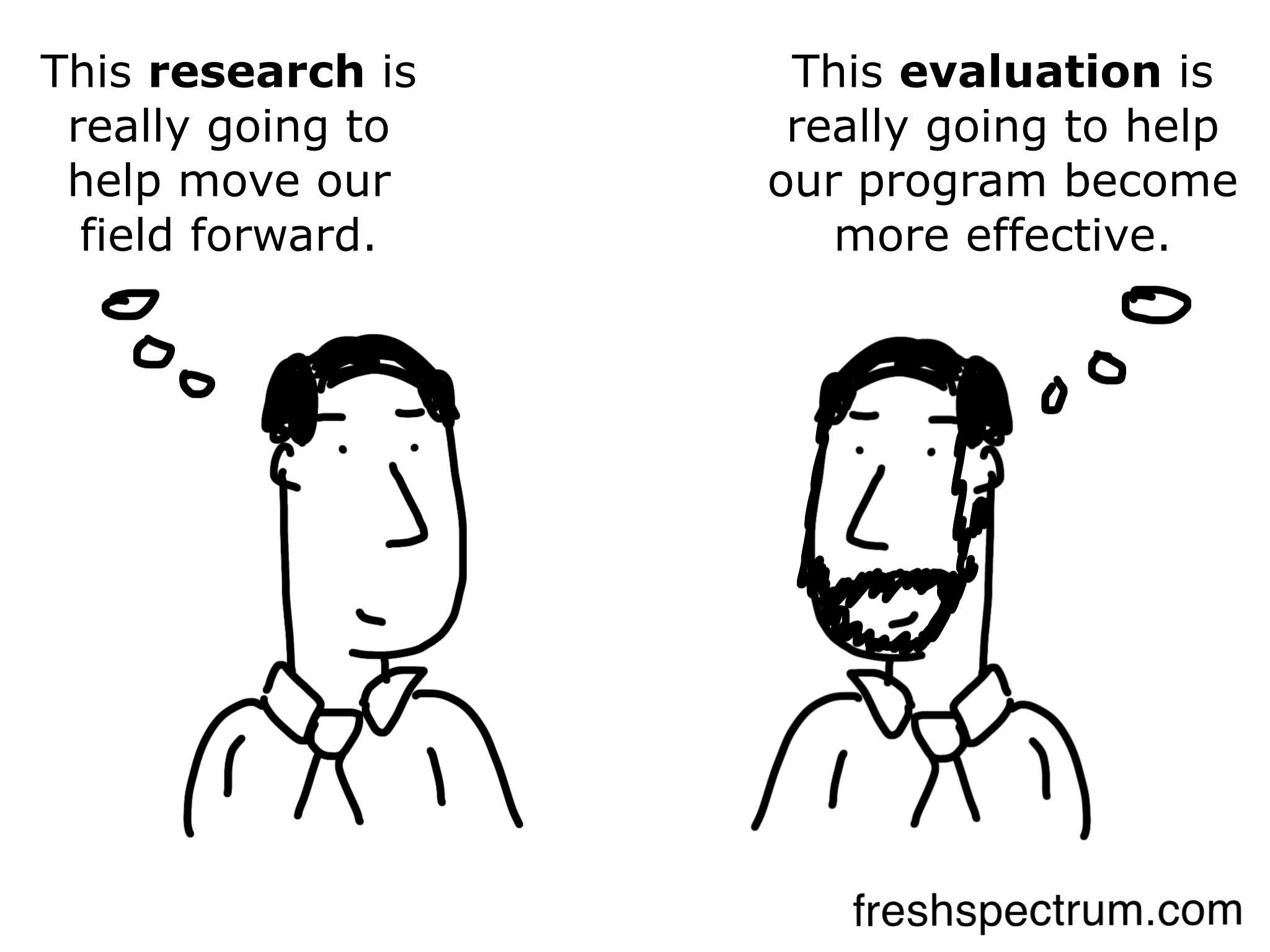 Research Vs Evaluation Cartoon By Chris Lysy  Program Evaluation