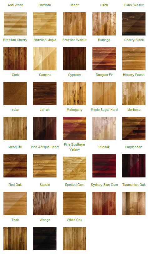 Wood Finishes Home Decor Tips Decorating Your Home Wood