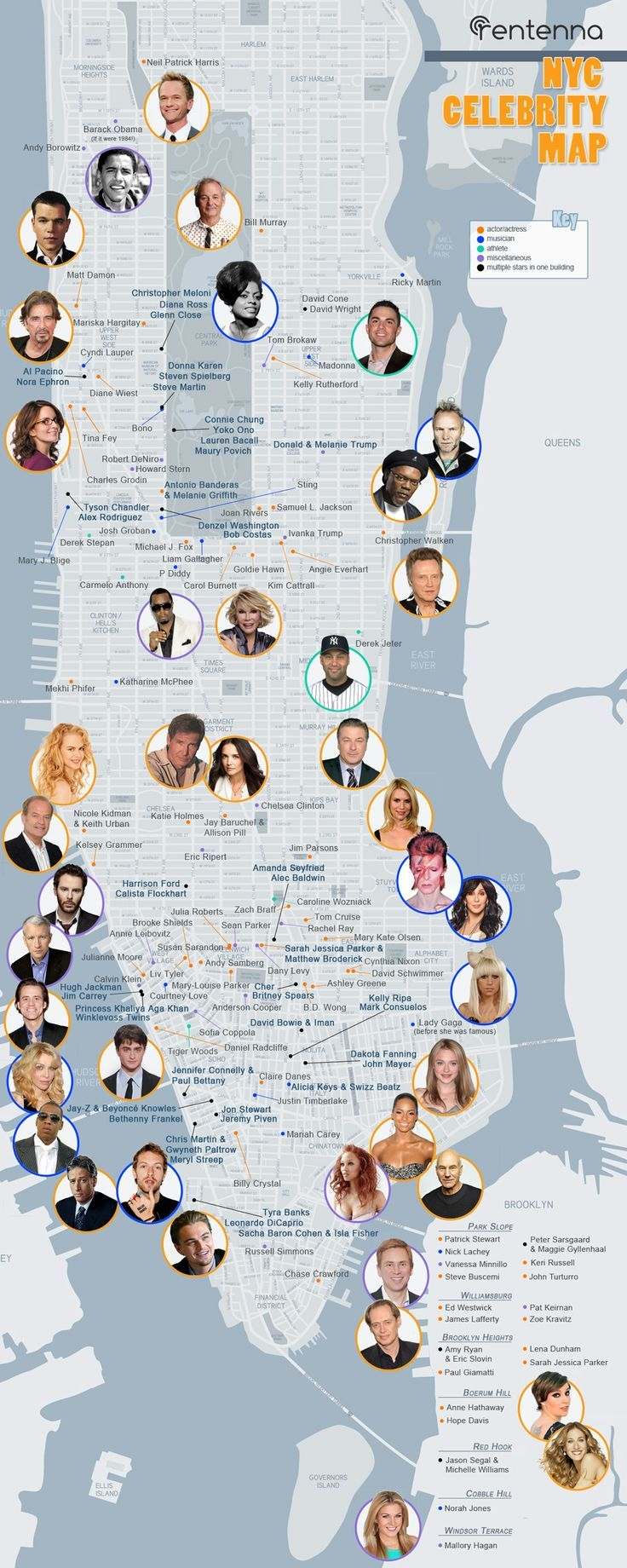 NYC celebrity map wwwmilesfortripscom Travel infographics