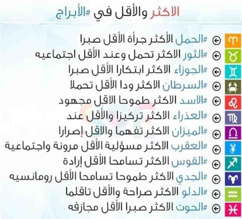 الأكثر والأقل في الأبراج برج الجوزاء برج الحمل برج الميزان برج الثور برج العقرب برج الحوت ب Cool Words Love Husband Quotes Beautiful Arabic Words