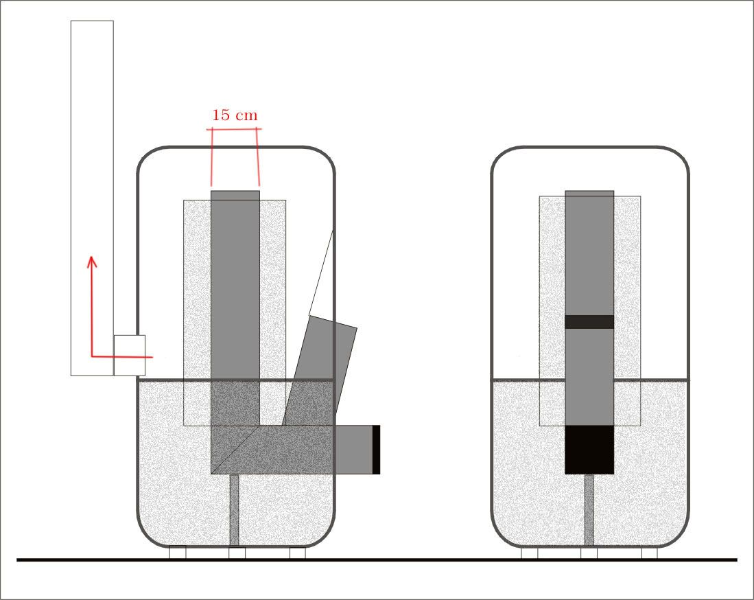 Internal Schema Rocket Stoves Diy Rocket Stove Rocket Stove Design