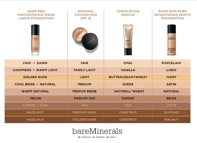 Bare Minerals Foundation Translation Chart Bare Minerals Foundation Bare Minerals Makeup Tutorial Bare Minerals Makeup