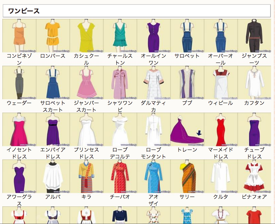 イラストファッション・アパレル用語図鑑 目次