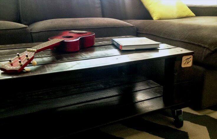 DIY Paletten Schoko Kaffee Tisch mit Rädern #recyceltepaletten DIY Paletten Schoko Kaffee Tisch mit Rädern - Recycelte Paletten Rollen Couchtisch Mit Ablage #recyceltepaletten DIY Paletten Schoko Kaffee Tisch mit Rädern #recyceltepaletten DIY Paletten Schoko Kaffee Tisch mit Rädern - Recycelte Paletten Rollen Couchtisch Mit Ablage #recyceltepaletten