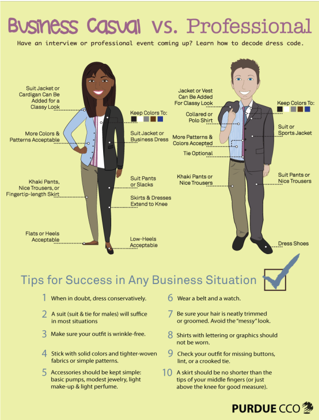 Infographic Guide Business Casual Vs Professional Dress