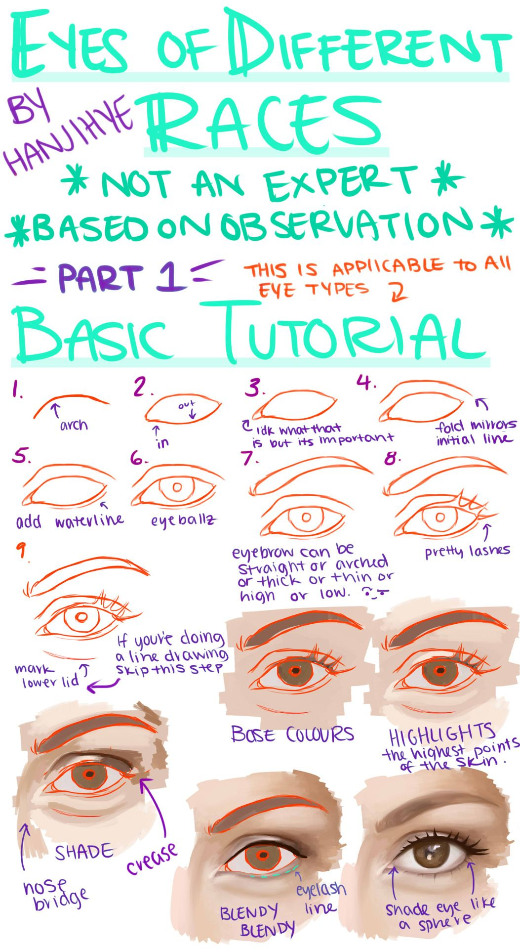 Drawing Face Proportions Worksheet