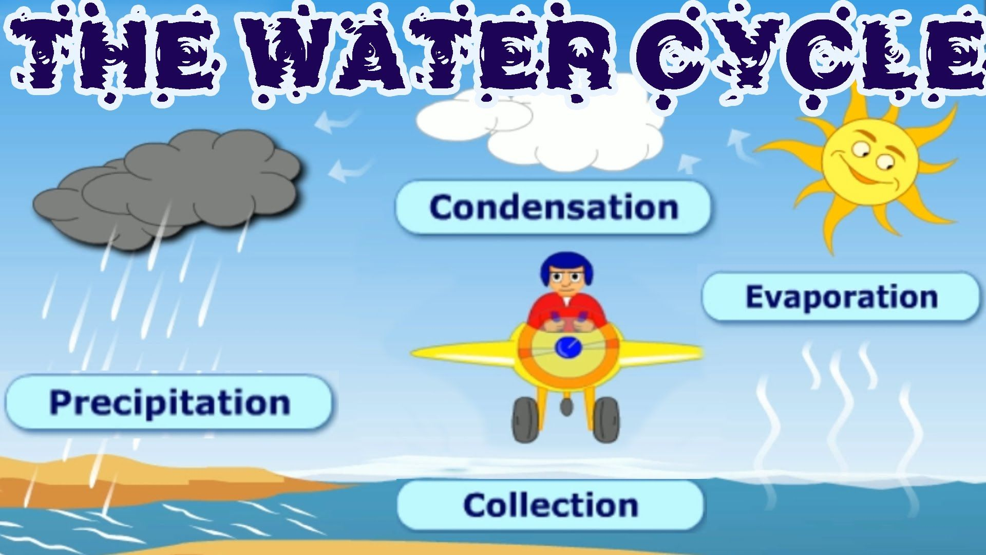 Worksheets Speech In Watercycl gr 2 5 the water cycle collection condensation precipitation evaporation