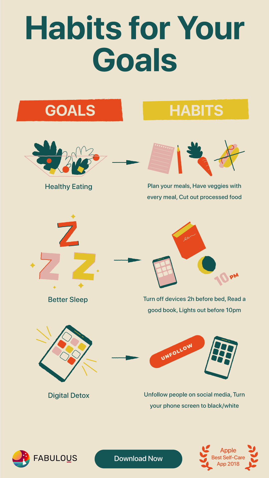 Create Better Habits with Fabulous in 2020 Self improvement