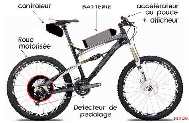 kit assistance electrique pour velo batterie comprise hexom electrique kit velo