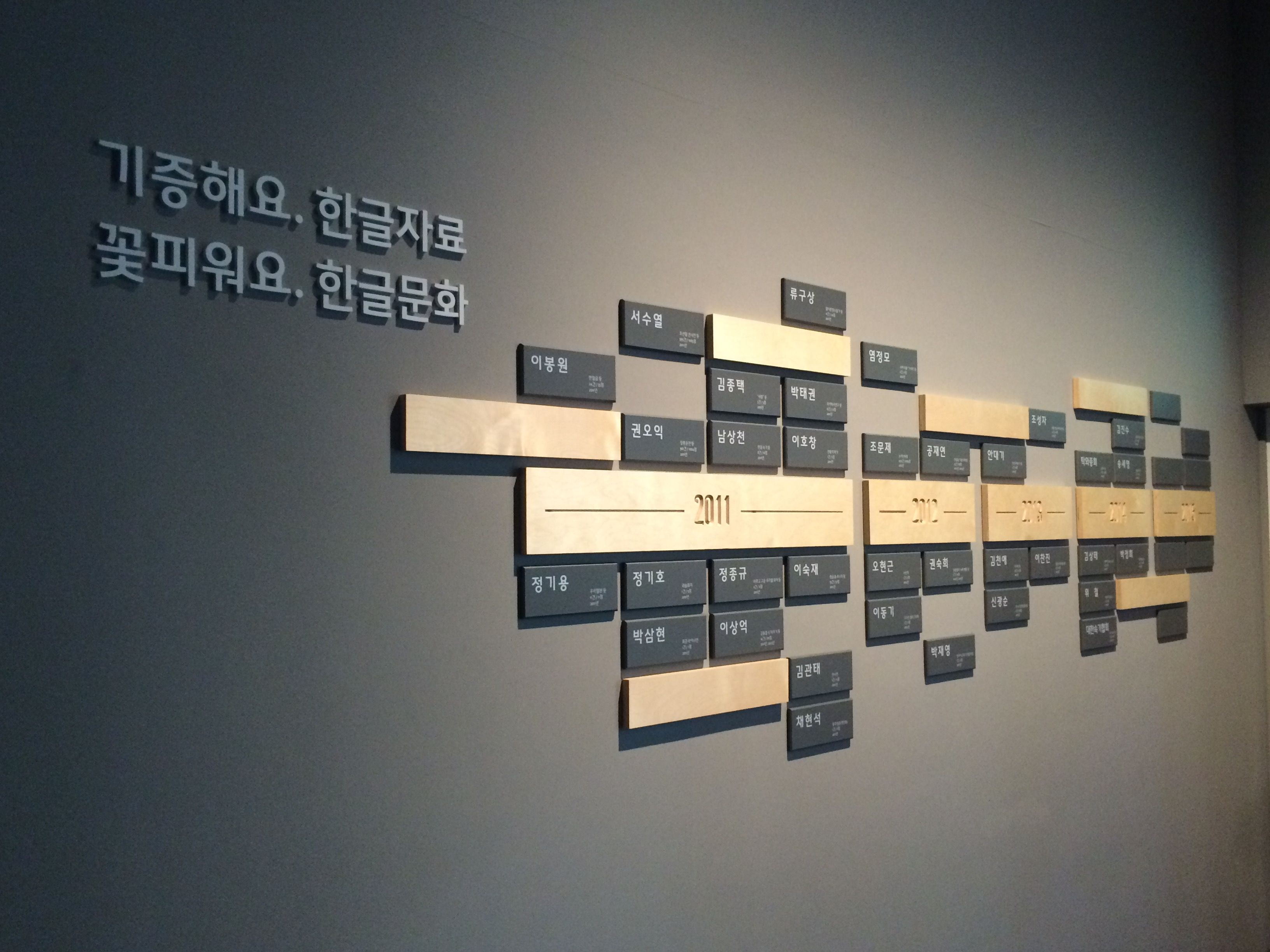 Annual Donor Wall System Hangeul National Museum