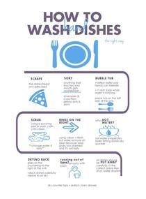 Hand Washing Dishes Blue Piktochart Infographic Editor
