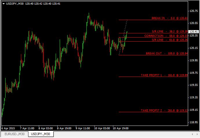 Retragerille Fibonacci   Glosar Trader   Centrul de Asistență FxPro