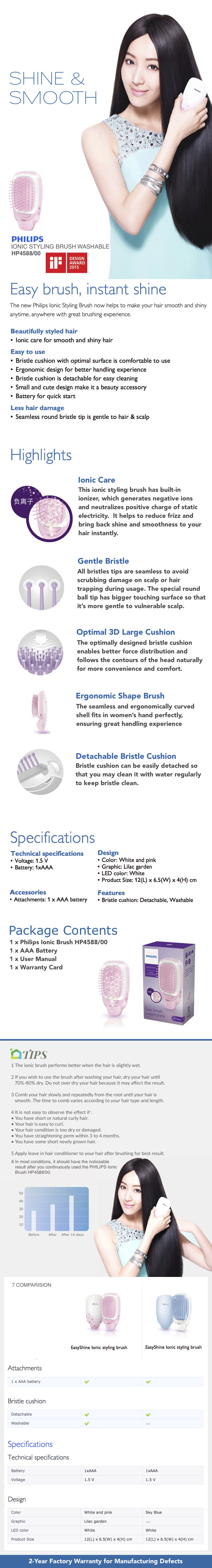 Philips Ionic Care Styling Brush Wshable HP4588/00