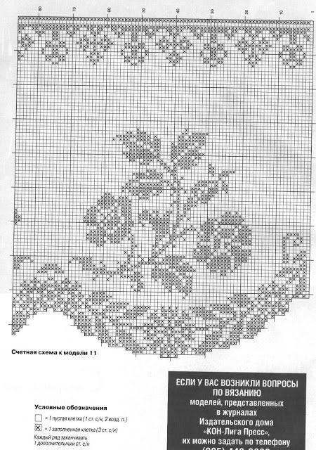 10 patrones de cortinas y cenefas crochet filet   Patrones de ...