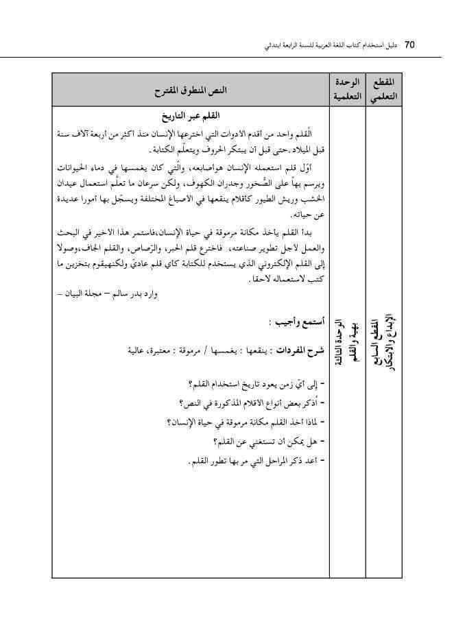 نص القلم عبر التاريخ السنة الرابعة ابتدائي الجيل الثاني فهم المنطوق Http Www Seyf Educ Com 2017 11 Kalam 3br T Middle East Culture Education Bullet Journal