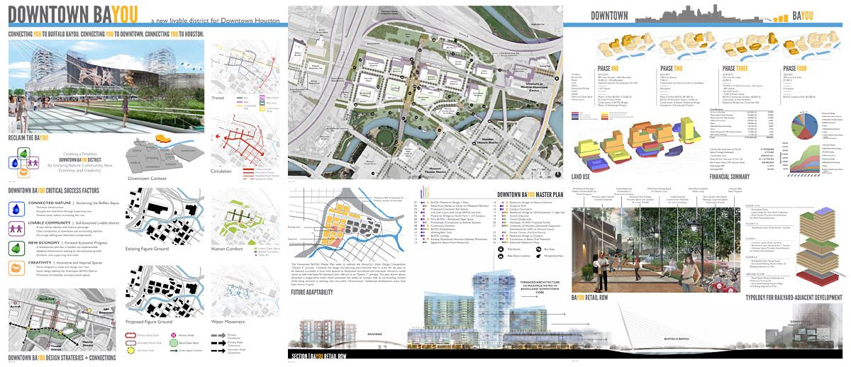 Architectural Competition Boards