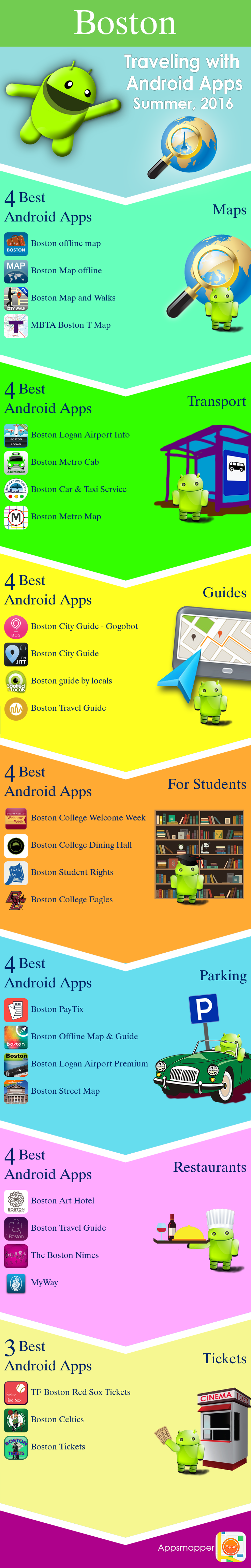 Boston Android apps Travel Guides, Maps, Transportation