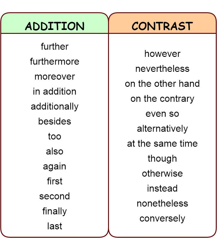 Linking Words And Phrases Addition Contrast Comparison Summary  English Language