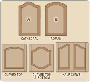 Arched Door Templates And Patterns My Woodshop In 2019