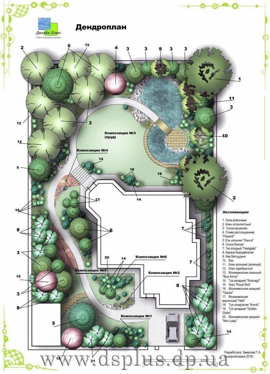 Landscape Gardening Falkirk Landscape Gardening Ideas Images Landscape Design Drawings Landscape Plans Garden Landscape Design