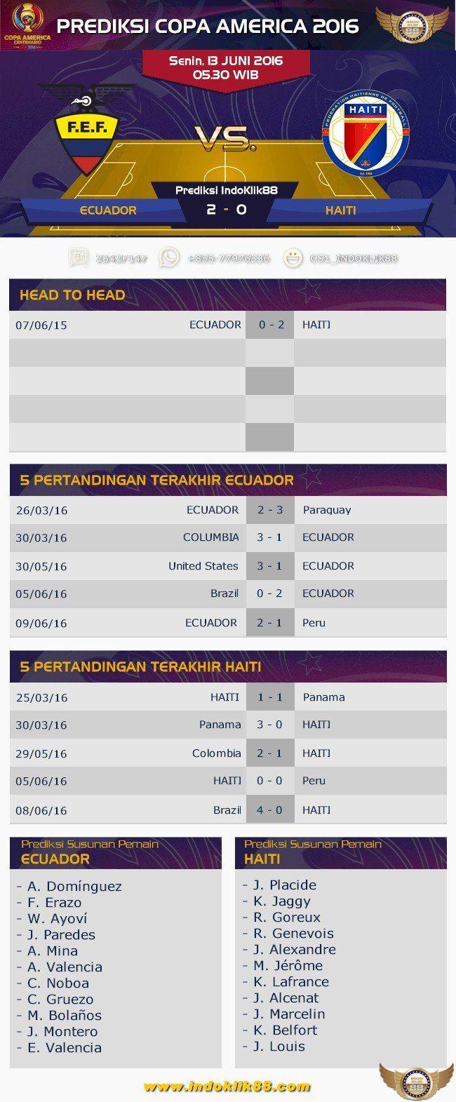 prediksi copa america 2016 grup b ecuador vs haiti