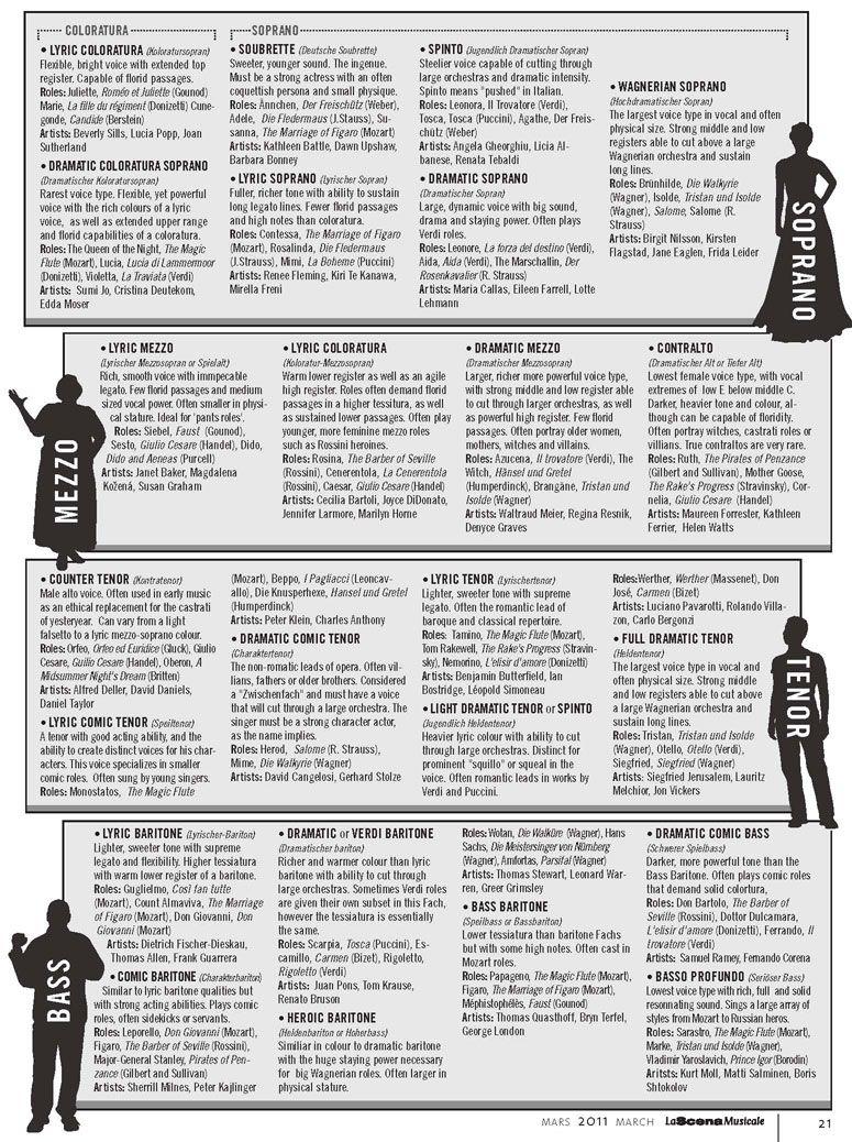 7 Step Wedding Guide Checklist And Printable Cheat Sheet Wedding Guide Checklist Wedding Guide Budget Wedding