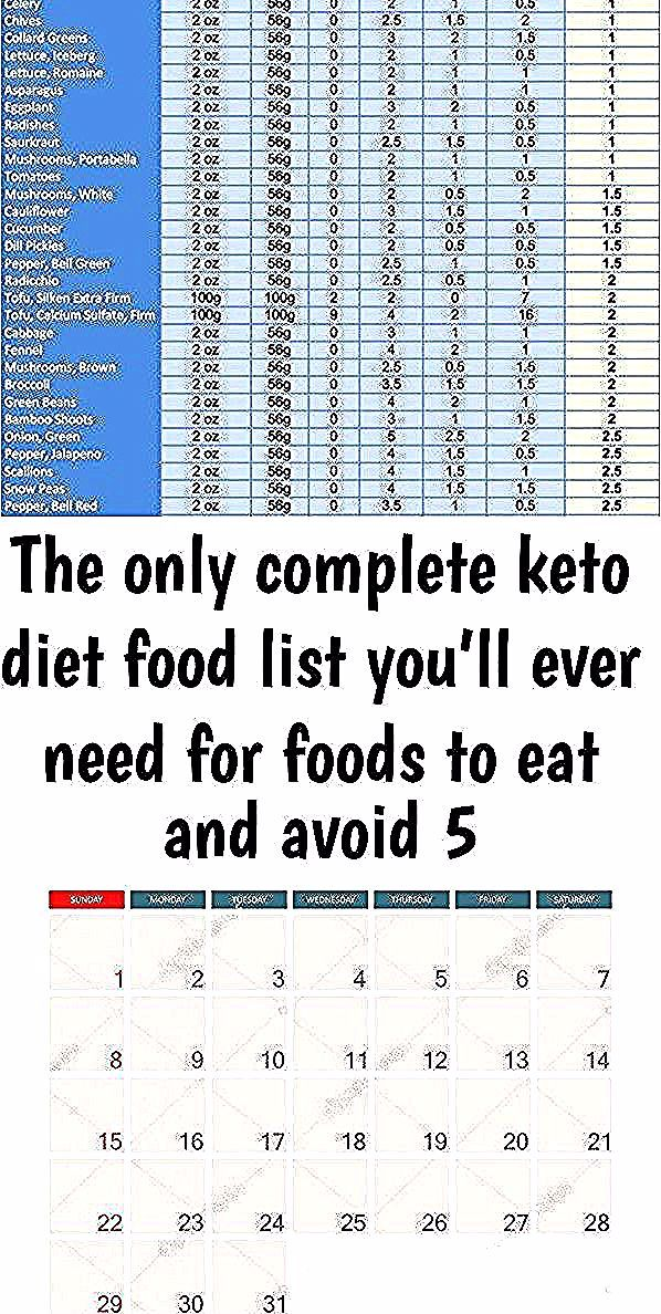 Only Complete Keto Diet Food List Youll Ever Need For Foods To Eat And Avoid Weekly July 2018 Planner Calendar What the DASH Diet Is and Why Doctors Call It One...