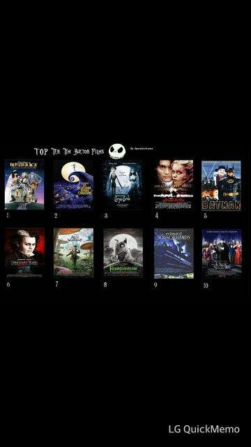 Movie Collection Tim Burton Films Tim Burton Art Tim Burton