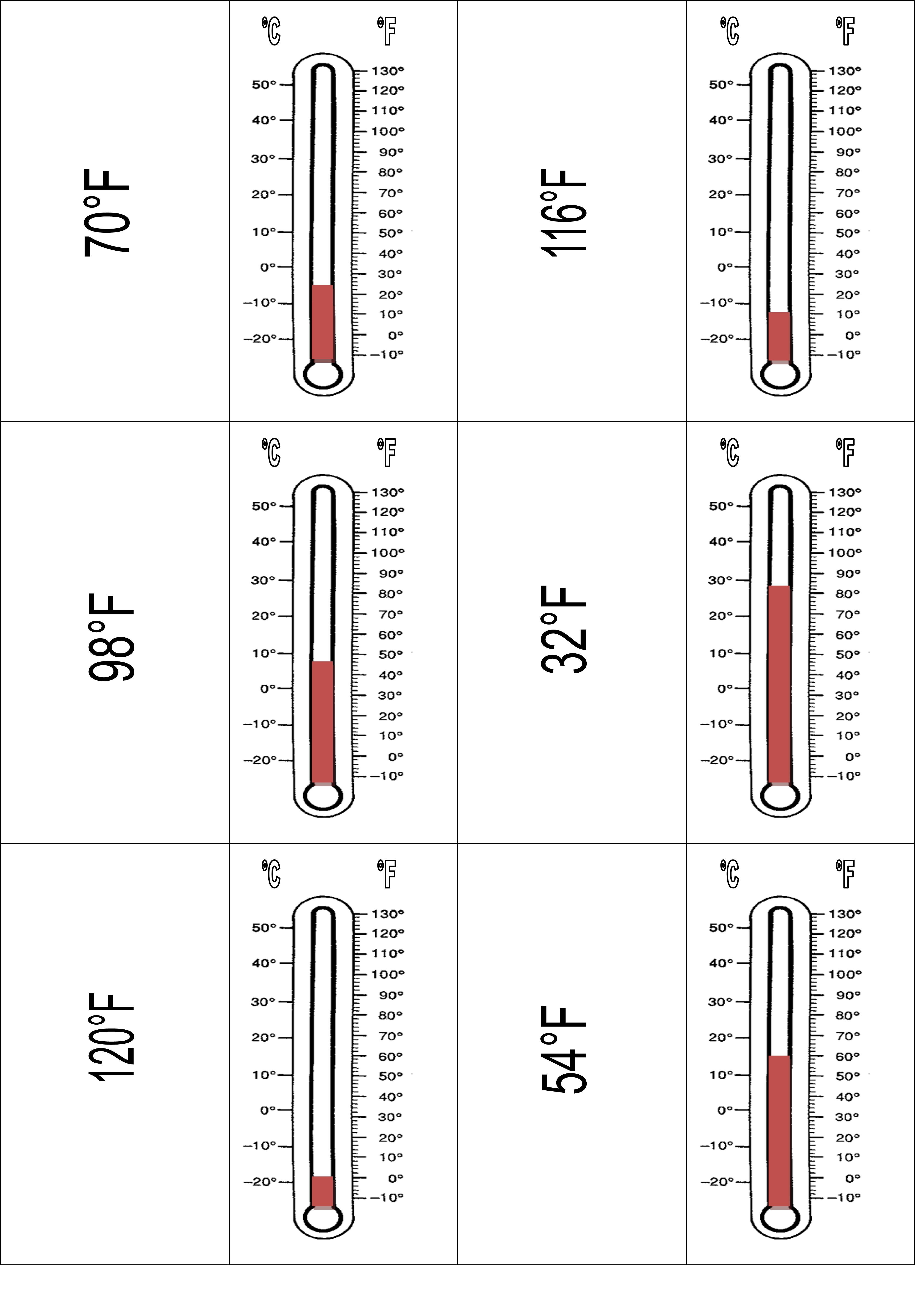 Part 2 Of 2 Temperature Matching Game