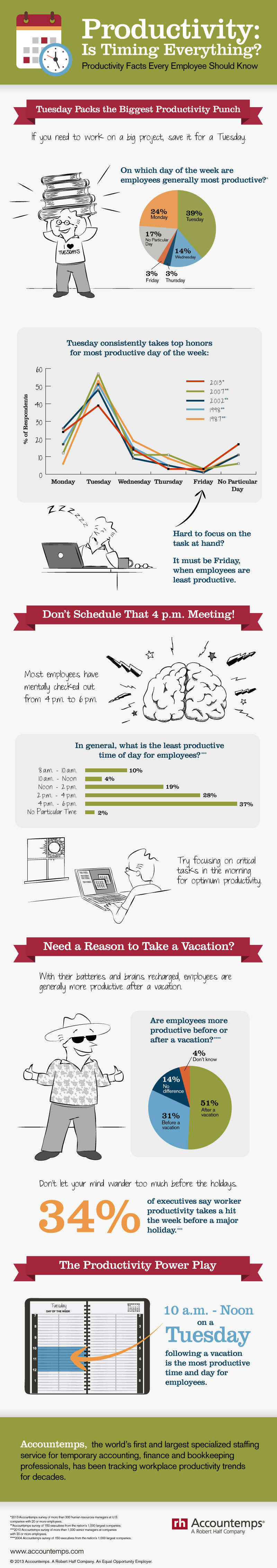 Productivity Business Infographic Work Infographic Infographic Marketing