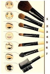 Makeup Brush Guide  Makeup Brush Guide  Gesicht Makeup  formalmakeup   Makeup Brush Guide  Makeup Brush Guide  Gesicht Makeup  formalmakeup