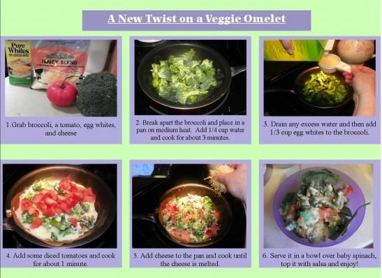 DON'T SKIP BREAKFAST! yummiest omelet, by ShreditGirl.com
