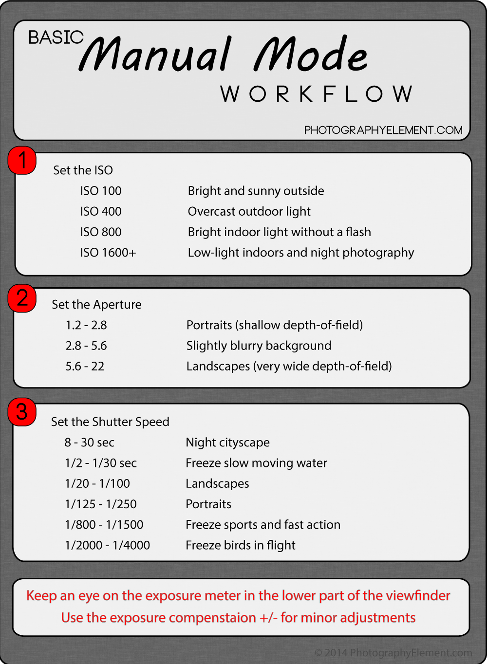 Manual mode workflow cheat sheet | Photography | Pinterest ...
