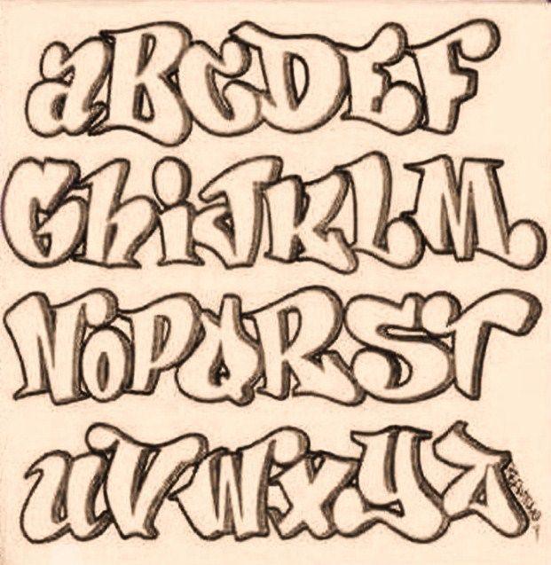 Resultado de imagen para letras de graffiti  Letras  Pinterest