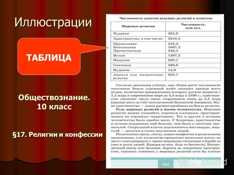 Обществознание 10 класс кравченко параграф