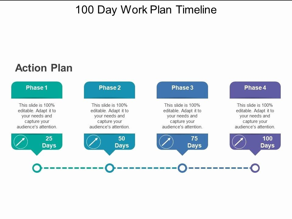 100 Day Planning Template Elegant 100 Day Work Plan