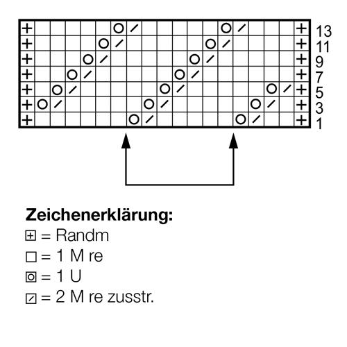 Photo of Kostenlose Anleitung: Schöne Stola mit Ajourmuster