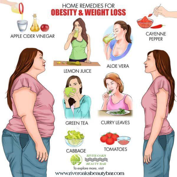 Safe quick weight loss tips #looseweight  | diet foods to lose weight fast#weightlossjourney #fitnes...
