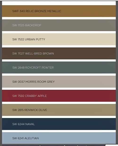 2016 Paint Color Forecast From Sherwin Williams Four Groups Of Colors