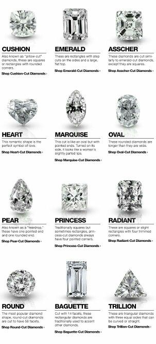 Very informative diamond cuts chart also awesome accesories rh pinterest