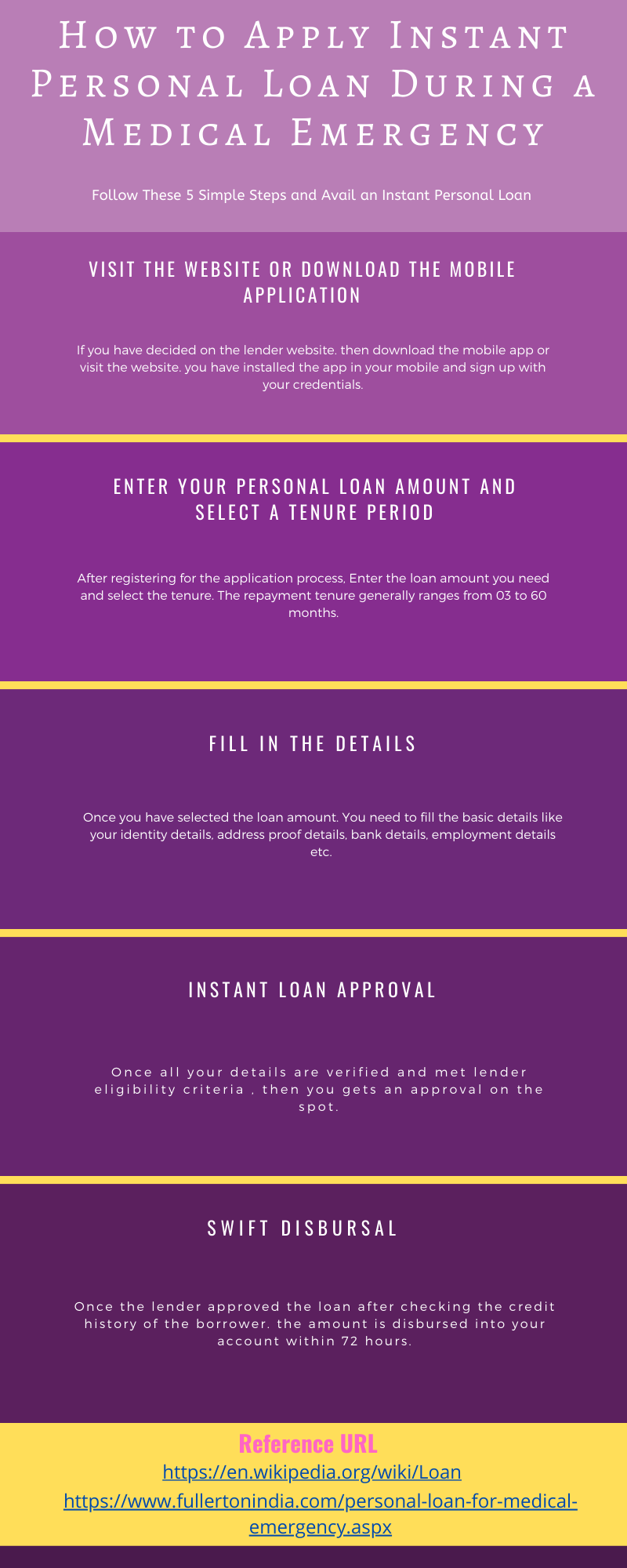 How To Apply Instant Personal Loan During A Medical Emergency In 2020 Personal Loans Medical Loans Emergency Medical