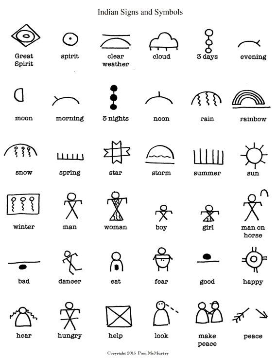 Indian Signs And Symbols Pinterest Symbols American Symbols And
