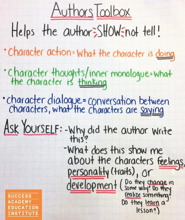 Author S Toolbox Anchor Chart Success Academy Elementary School Classroom Anchor Charts