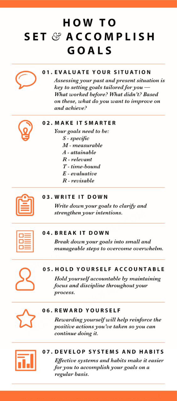 Smarter Goal Setting Yields Success