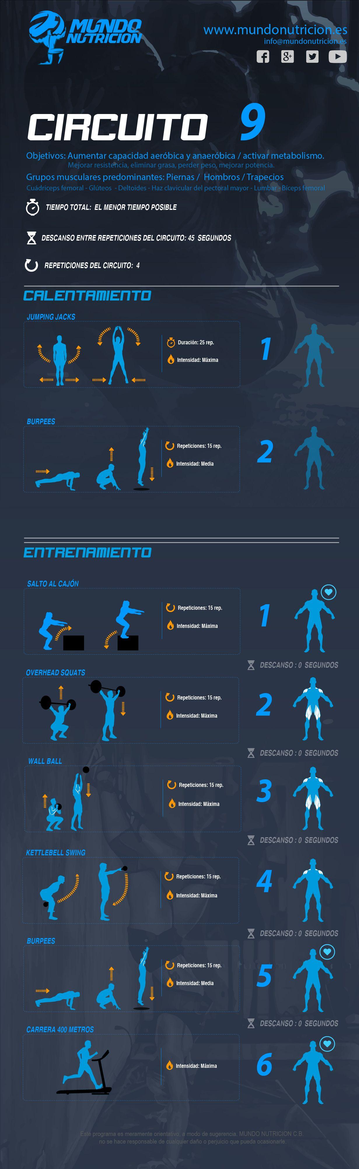 Circuito General : Circuito 9 mundo nutrición. circuito metabólico de #ejercicios