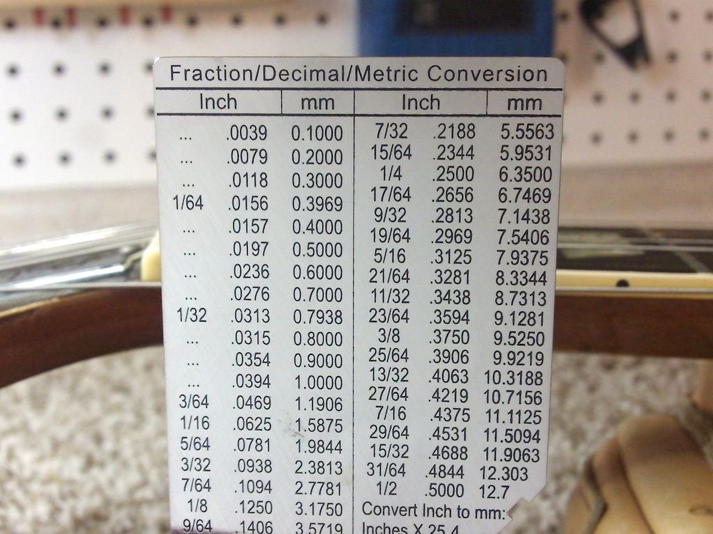 Gauge To Inch Conversion Chart Erkalnathandedecker