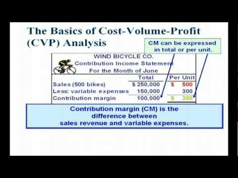 Cost Volume Profit (CVP) Relationship Managerial Accounting